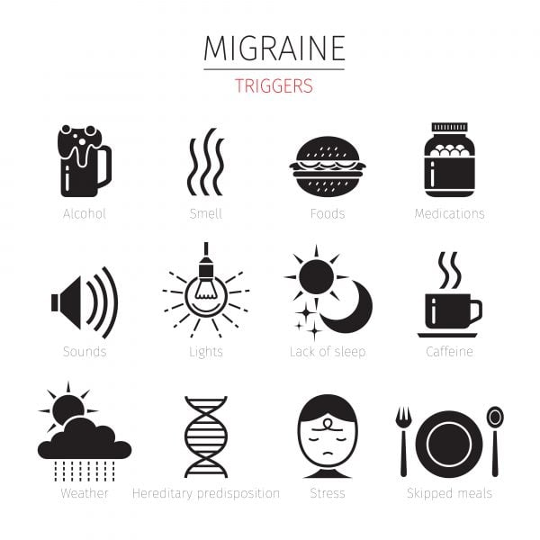 Infographic of migraine triggers